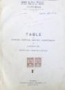 TABLE  DE DOBANDA COMPUSA , ANUITATI , AMORTISMENT SI LOGARITMI PENTRU UZUL FINANCIAR SI SCOLAR de GEORGE NANES , 1932