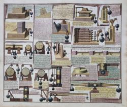 Teorema corectă a calculului frecării, Lot de 3 gravuri pe cupru colorate, Circa 1760