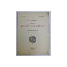 BULETINUL COMISIUNII MONUMENTELOR ISTORICE ANUL V FASC. 17 , IANUARIE-MARTIE 1912