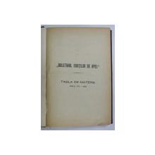 BULETINUL CURTILOR DE APEL , REVISTA DE DREPT , ANUL VIII , INTREG , COLEGAT DE 20 DE NUMERE SUCCESIVE APARUTE INTRE 1 IANUARIE SI 15 DECEMBRIE 1931