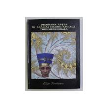 DIAGRAMA RETEA IN ANALIZA CRANIO-FACIALA TRIDIMENSIONALA de ELINA TEODORESCU , 2010