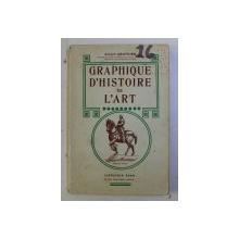 GRAPHIQUE D ' HISTOIRE DE L ' ART par JOSEPH GAUTHIER , 1911