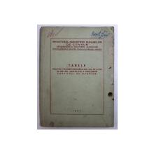 TABELE PENTRU TRANSFORMAREA DIN KG . IN LITRI SI GRADE DECALITRI A ORICAROR CANTITATI DE RACHIURI de C . CIOCAN si O . DINCA  , 1957