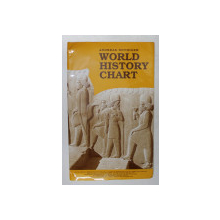 WORLD HISTORY CHART by ANDREAS NOTHIGER , 2011